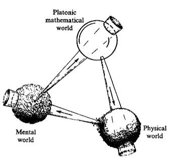 threeworld