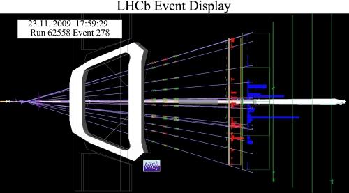 EVENTO EN EL DETECTOR LHCb